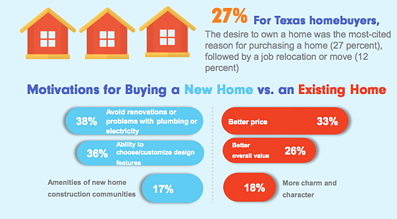 hombuyer stat.png
