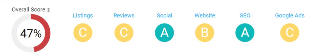 business-scores-1