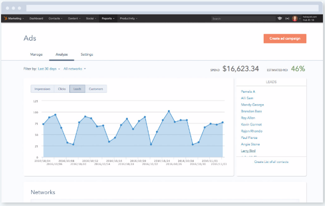 Manage Ads within HubSpot