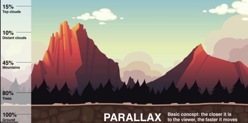 Parallax image example